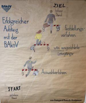 Darstellung von Reingard Raasch-Aselmeyer